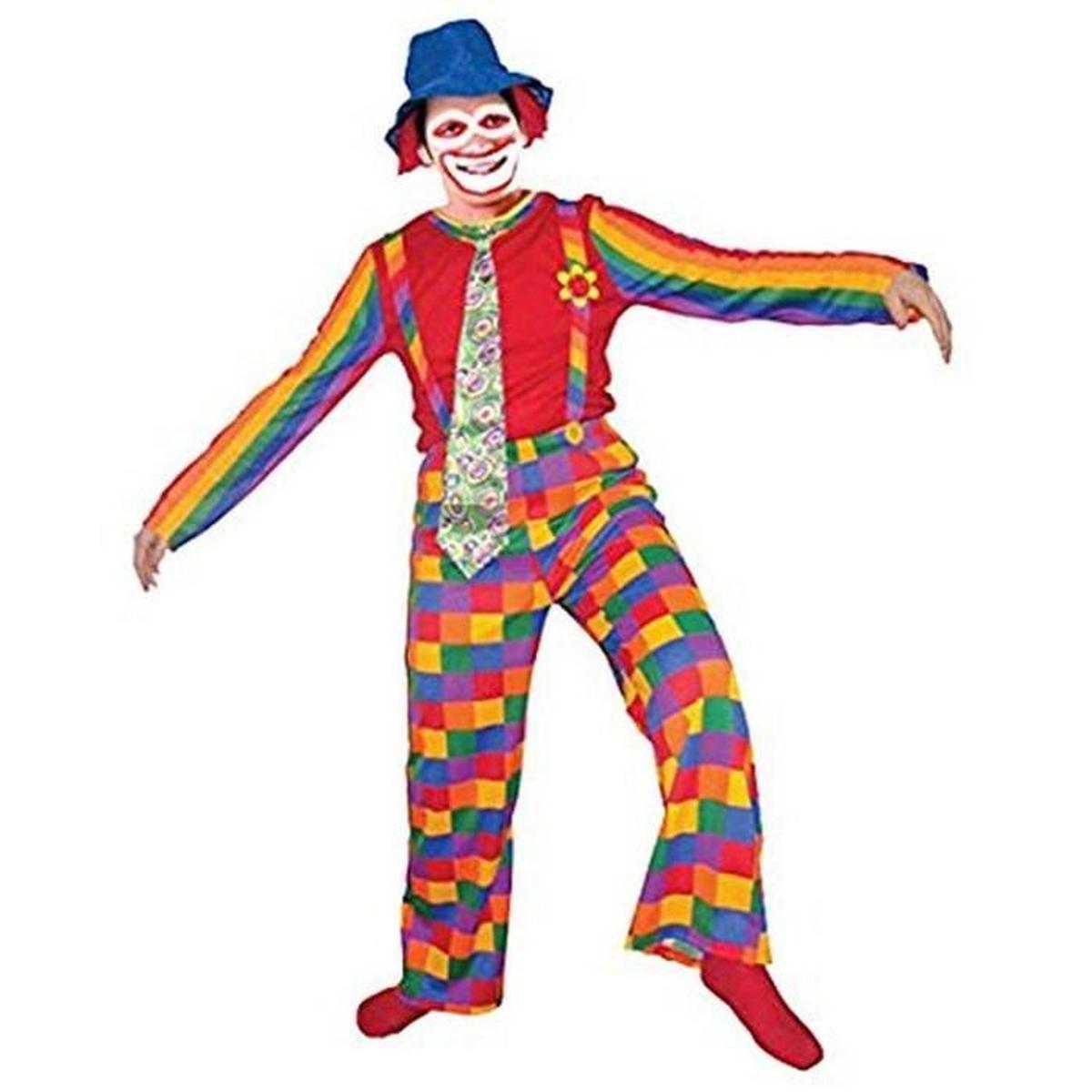 As vulnerable as a clown